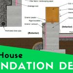 Cob House Foundation Design