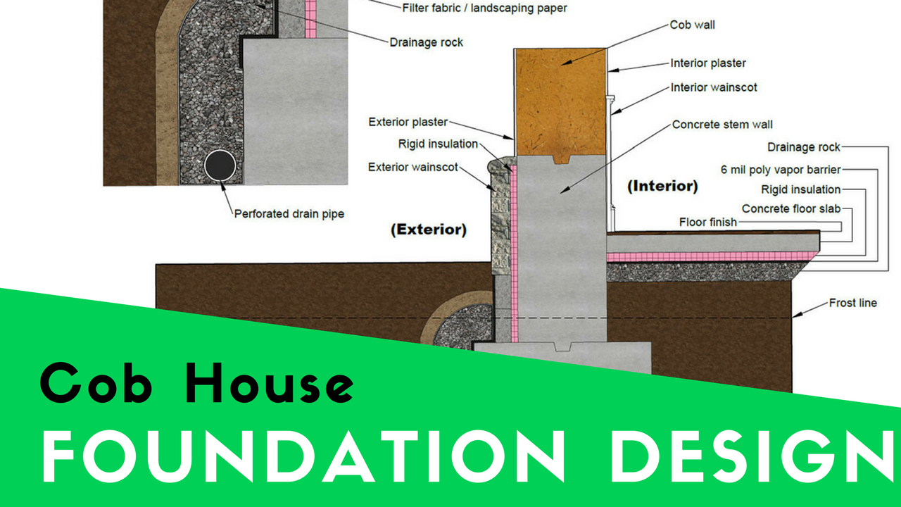 Slab On Grade Or A Foundation And Basement Green Home