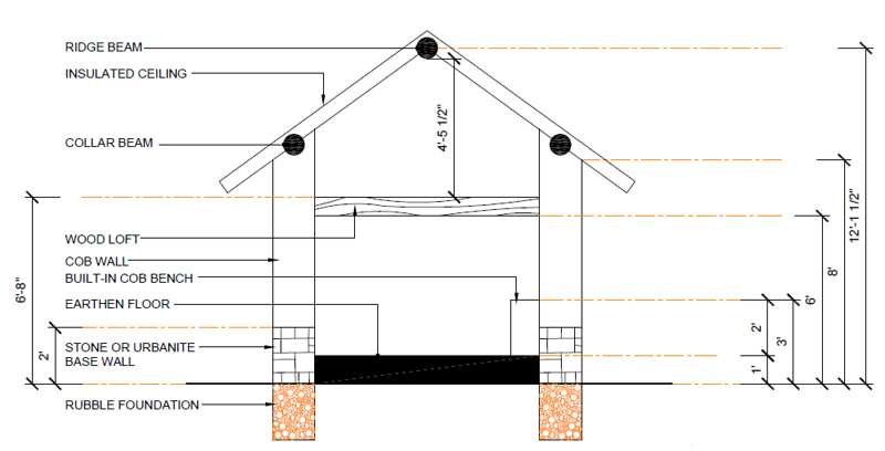 Awesome Tiny Cob House Plans The Freeman This Cob House Wiring Digital Resources Jebrpcompassionincorg