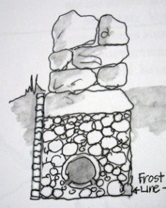 Cob Building Systems – Foundations and Walls - This Cob House